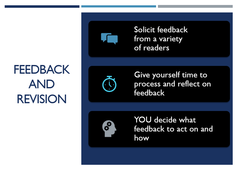 PowerPoint Slide offering tips to solicit feedback from a variety of readers, to give yourself time to process and reflect on feedback, and a reminder that you get to decide what feedback to act on and how