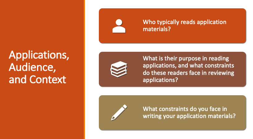 PowerPoint Slide about the importance of considering application materials, their audience and purpose in reading the materials, context, and constraints for the readers and writers in this process.