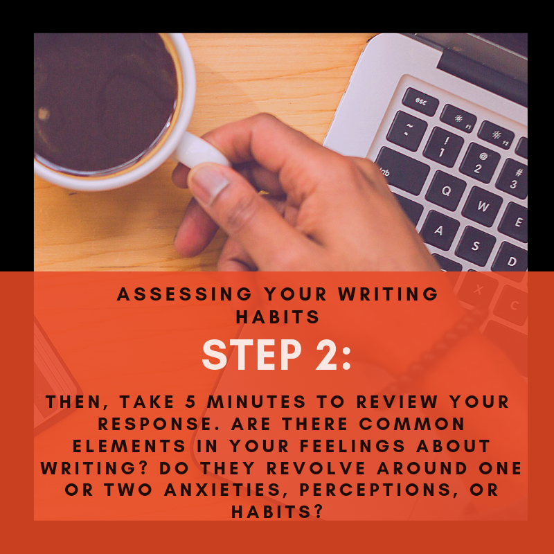 Step 2 Graphic: Then, take another 5 minutes to look over that response. Are there common elements in your feelings about writing? Do they revolve around one or two anxieties, perceptions, or habits?