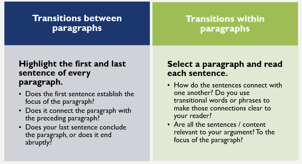 PowerPoint slide providing strategies for transitioning between and within paragraphs